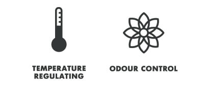 Temperature Regulating and Odor control Icons